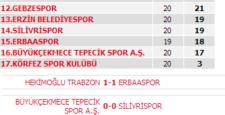Büyük Birlik Partisi Adana İlçe Adayları Netleşti
